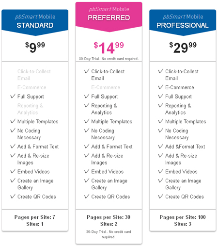 pbSmart Mobile Plan Pricing